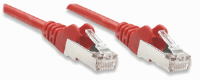 Network Cable, Cat5e, FTP Red, 20.0 m